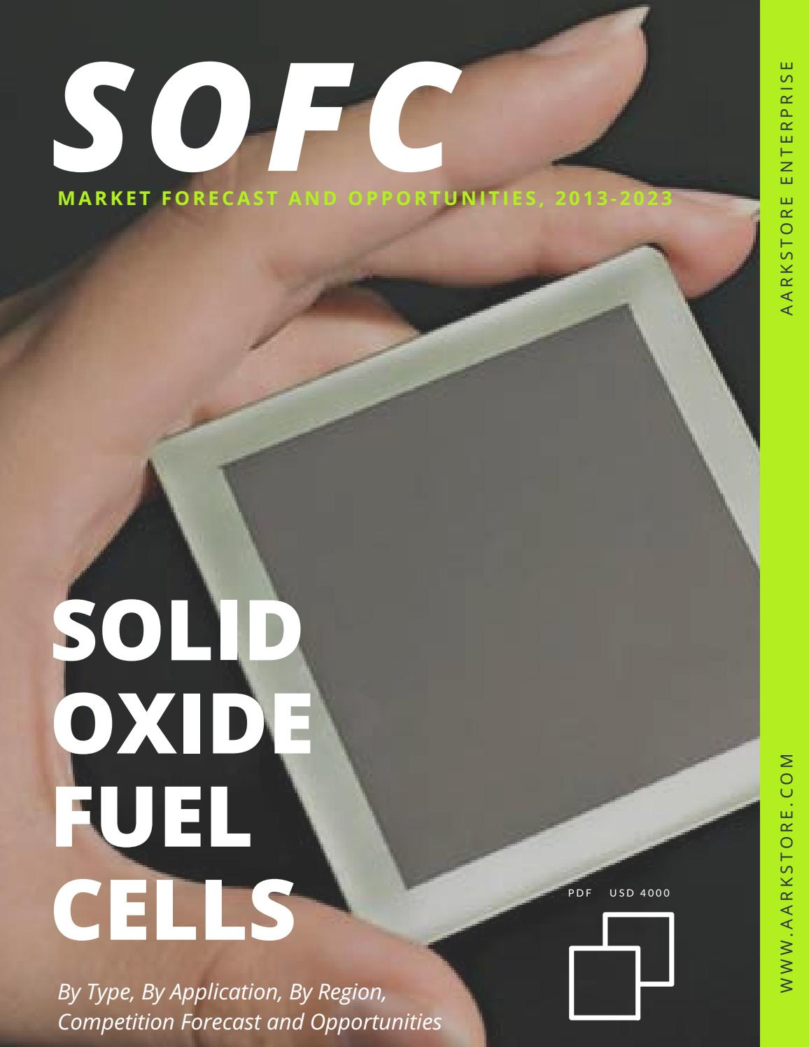 Global Solid Oxide Fuel Cells (SOFC) Market Forecast and