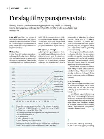 Page 6 of Forslag til ny pensjonsavtale og informasjon om lønnsoppgjøret