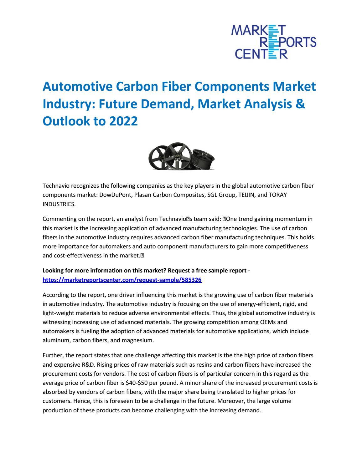 Automotive Carbon Fiber Components Market Industry: Future Demand