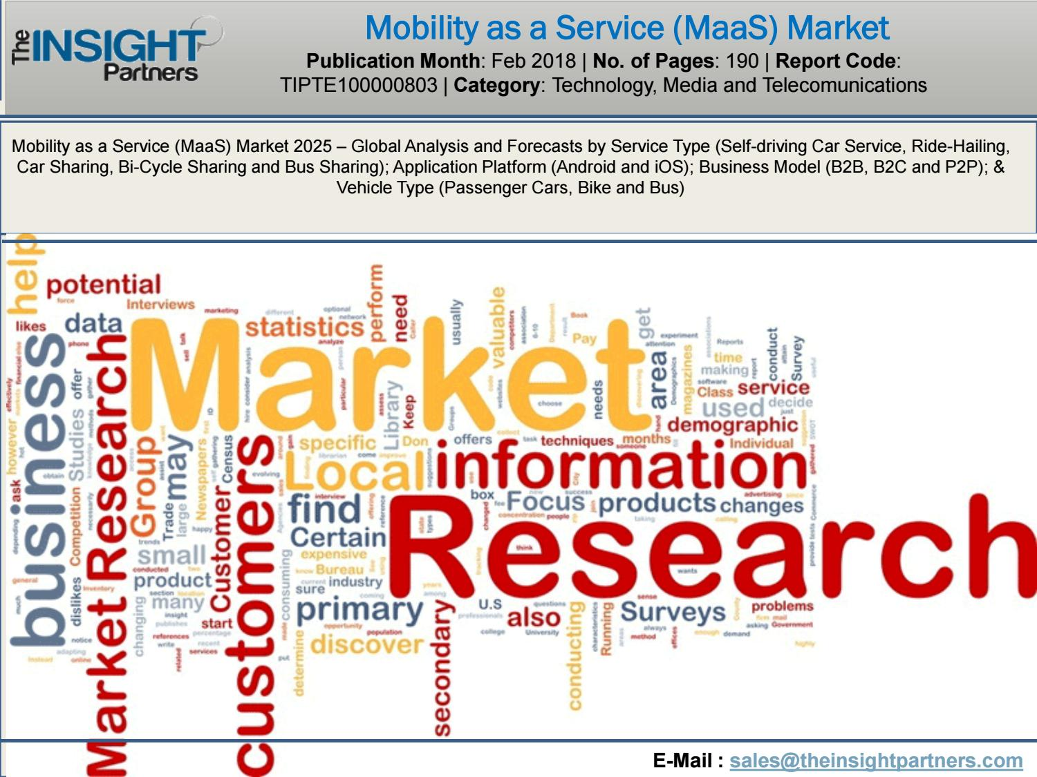 Mobility as a service (maas) market -Application