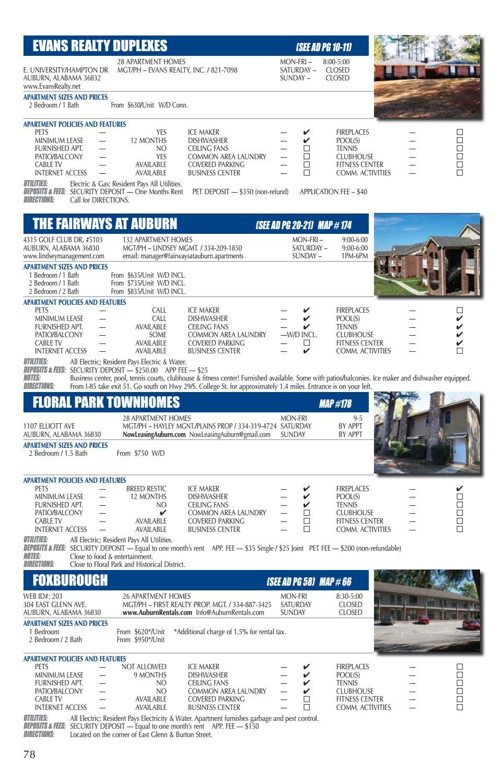 Auburn-Opelika Apartment Guide, 2018 by Jim Andrews - issuu