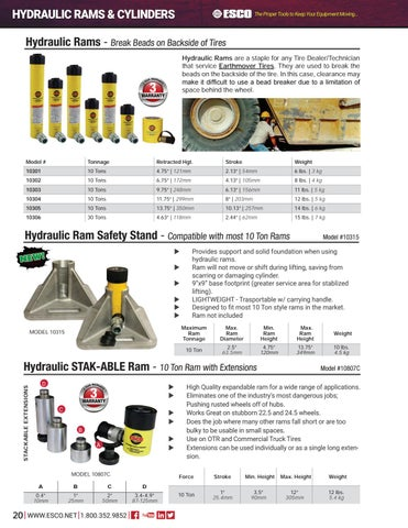 Page 20 of Hydraulic Rams & Cylinders