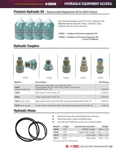 Page 23 of Hydraulic Equipment Accessories