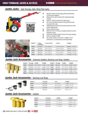 Page 24 of High Tonnage Jacks & Accessories