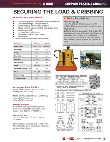 Page 31 of Support Plates & Cribbing