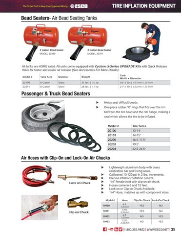 Page 35 of Tire Inflation Equipment