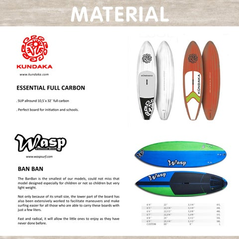 Page 75 of Material Up#22 . Up Suping Magazine