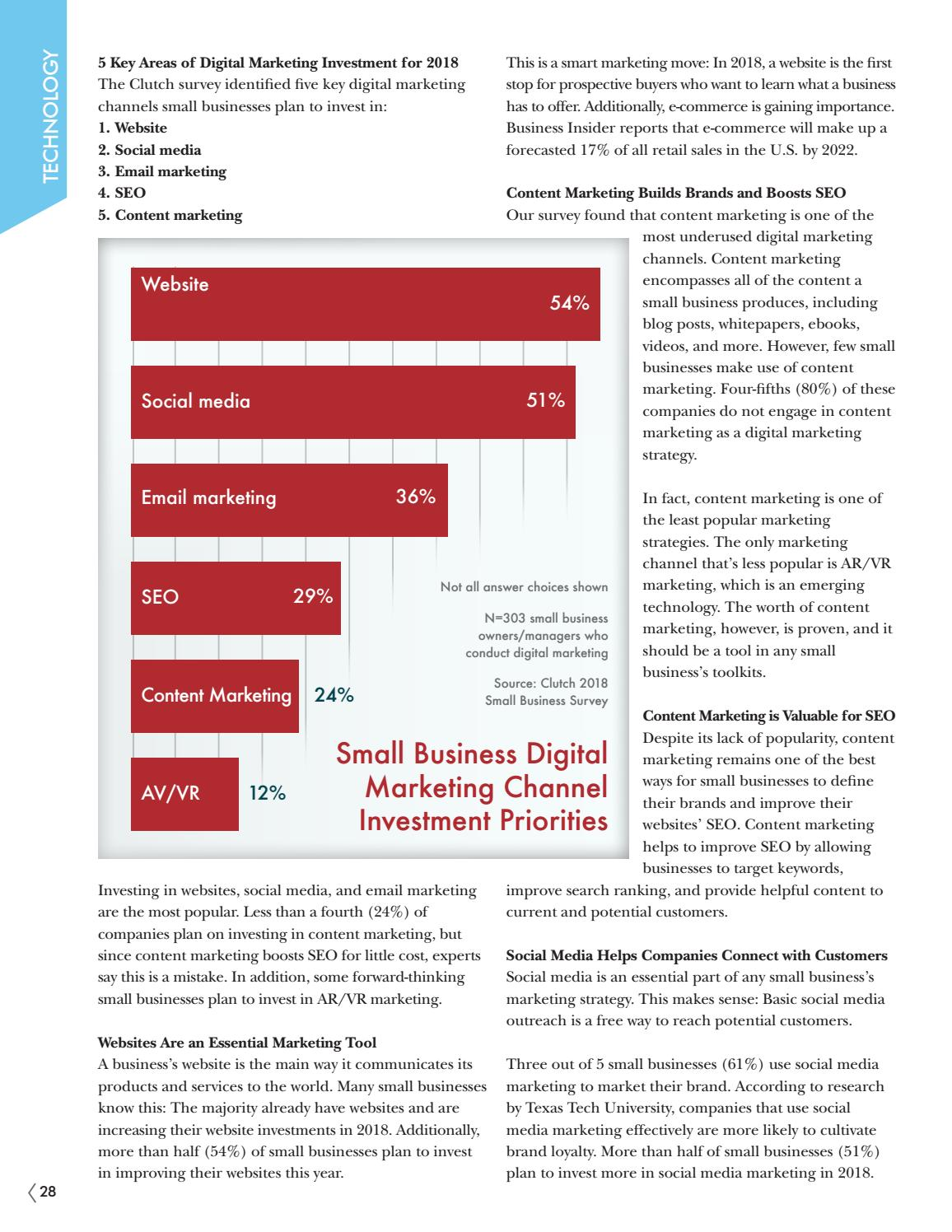 small businesses need digital marketing learn the details of small business marketing