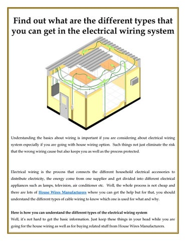 Different types that you can get in the electrical wiring ... on why is nice, why is popular, why is best, why is first, why is family, why is sad, why should people recycle, why that, why is special, why we need to save water, why is serious, why is unique, why is bad, why is controversial, why is great, why is light, why is love, why is funny, why is clear,