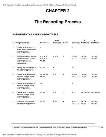 Kunci Jawaban Financial Accounting Ifrs Edition Chapter 13 Ilmusosial Id
