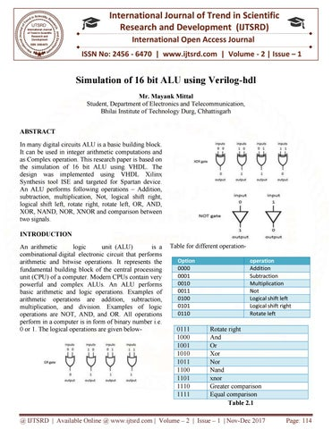 Simulation of 16 bit ALU using Verilog-hdl by International Journal