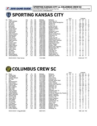 8969cce7cfa949 Game Notes  Sporting KC vs. Columbus Crew SC
