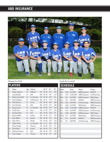 Page 8 of 2018 Palo Alto Babe Ruth Rosters and Team Photos