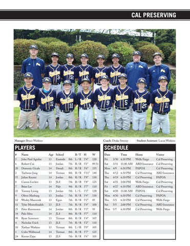 Page 9 of 2018 Palo Alto Babe Ruth Rosters and Team Photos