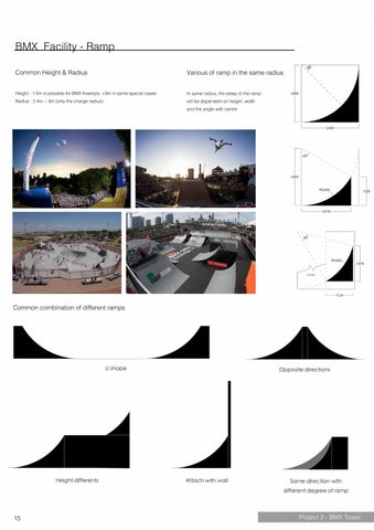 Page 16 of Project 2 - BMX System Study