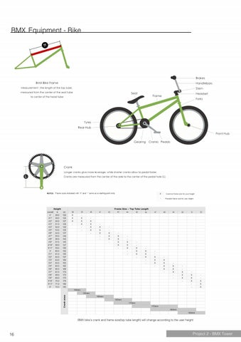 Page 17 of Project 2 - BMX System Study