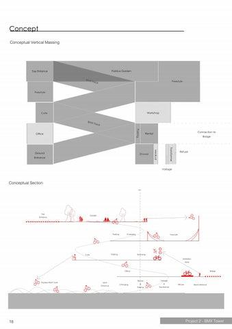 Page 19 of Project 2 - Programme Arrangement & Conceptual Section