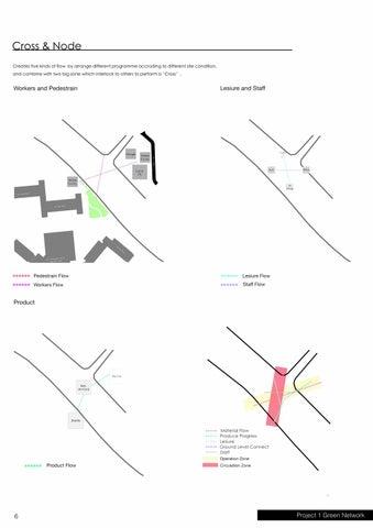 Page 7 of Project 1 - Programme Arrangement
