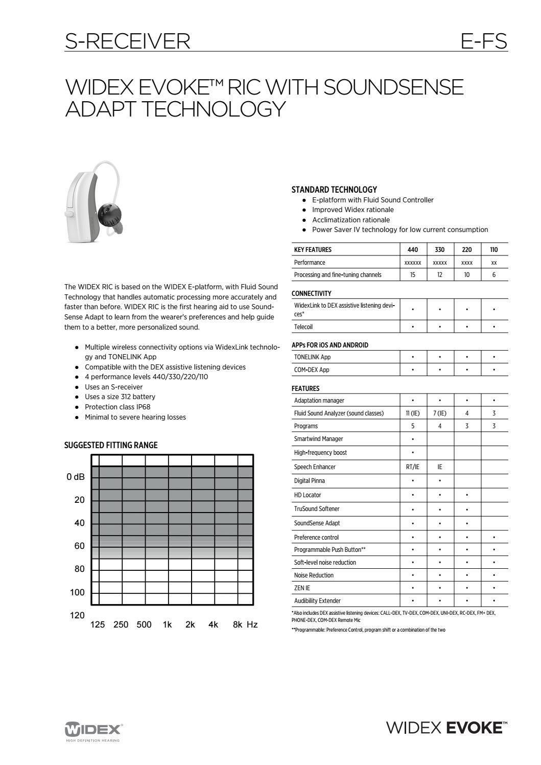 DDS259_EVOKE E-FS S Spec Sheet