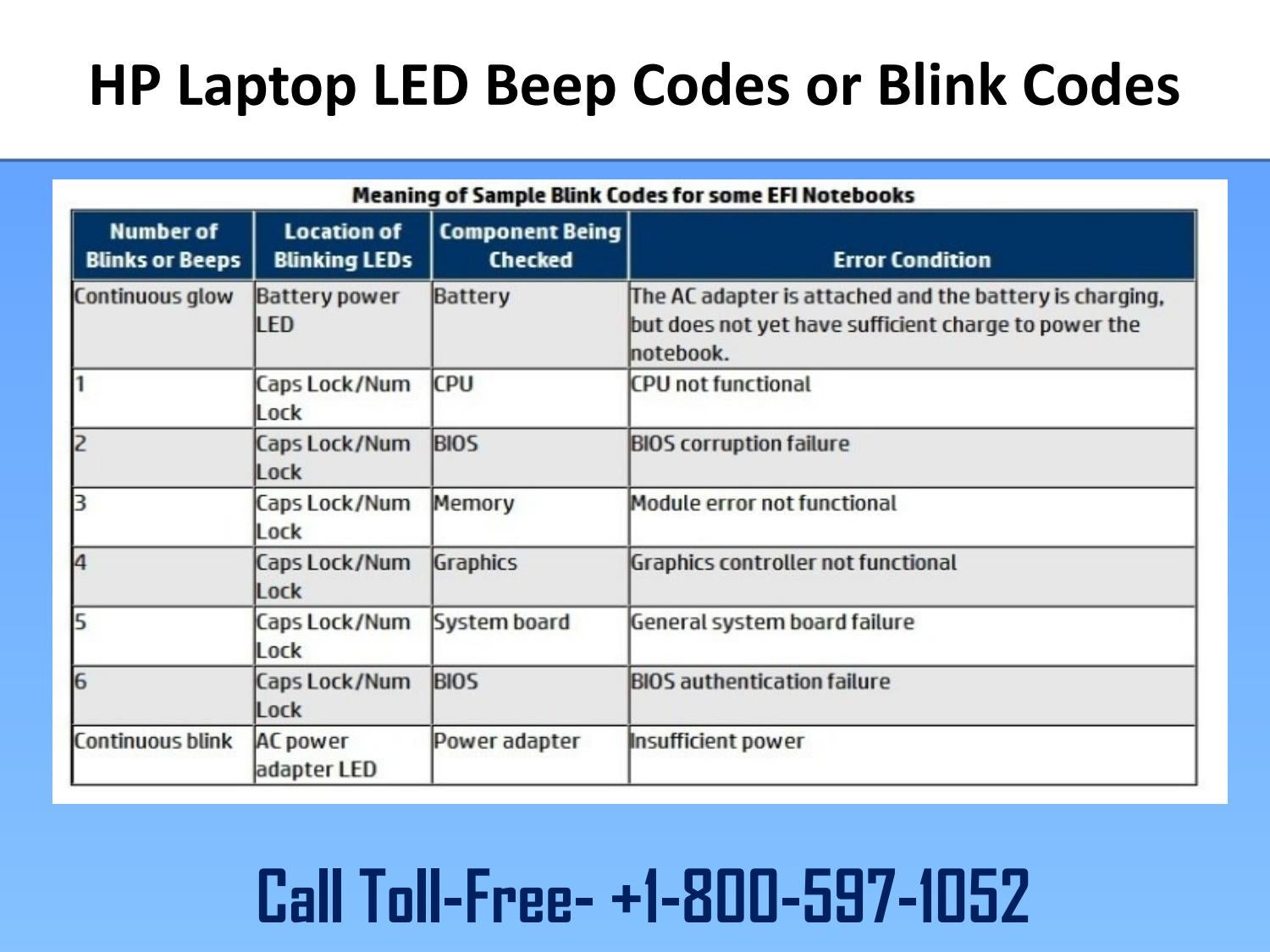 1-800-597-1052 Troubleshoot HP Laptop LED Beep Codes or