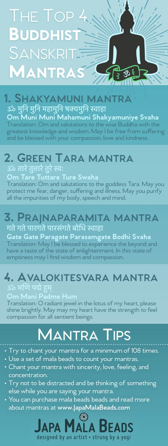 Top buddhist mala mantras by malainfographics - issuu