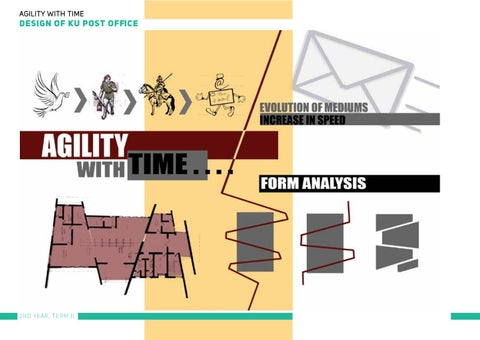 Page 55 of Agility with Time: Design of KU Post Office