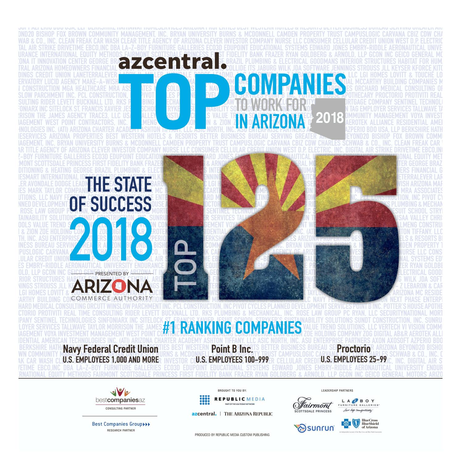 Top Companies 2018 by Republic Media Content Marketing - issuu