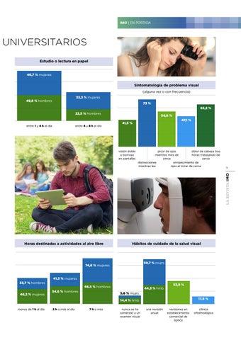 Page 11 of Hábitos visuales de los universitarios
