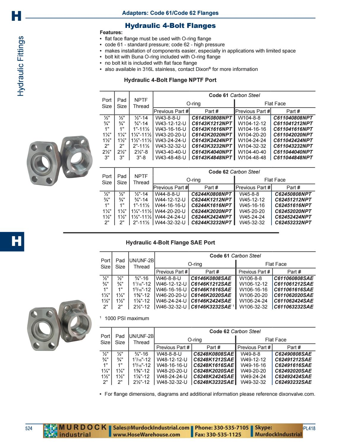 Dixon Valve And Coupling Complete Pdf Catalog Dpl418 2018 By Murdock Industrial Issuu