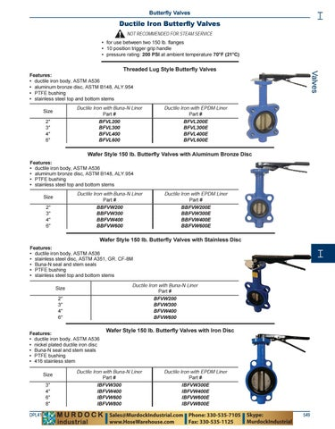 Dixon BBFVW300 Ductile Iron Wafer Style Butterfly Valve with Aluminum Bronze Disc and Buna-N liner 200 psi Pressure 3 Size