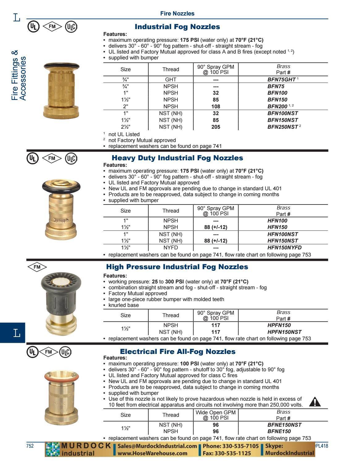 Dixon Valve and Coupling Complete PDF Catalog DPL418 2018 by