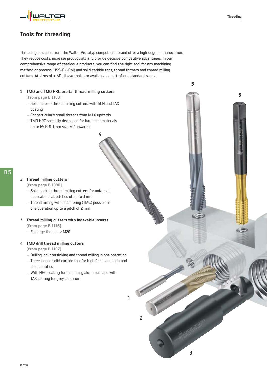 M32 x 1.5 HSS Conduit Thread Tap Metric Fine First, Second and Plug//bottom