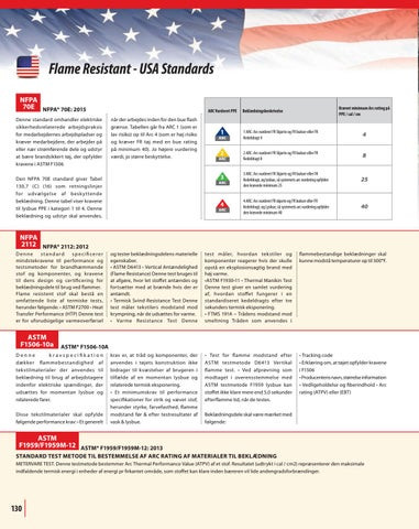D6413 epub astm