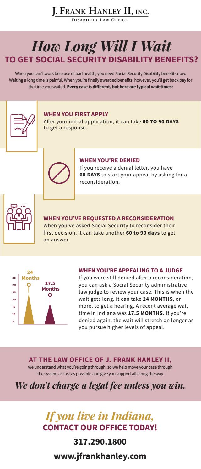 How Long Does it Take to Get Social Security Disability