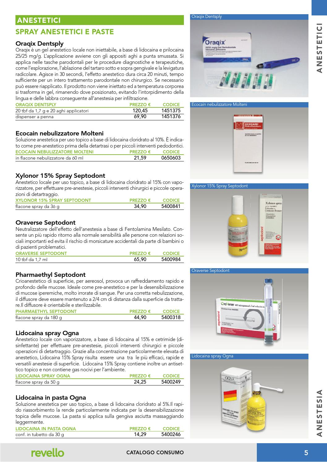 Cloridrato de lidocaina uso topico
