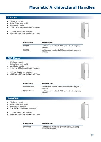 Page 55 of Magnetic Architectural Handles
