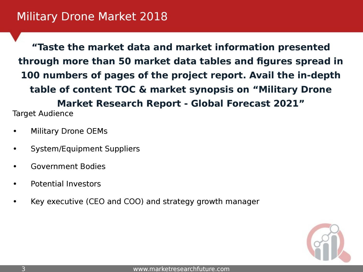 Military Drone Market Supply, Sales, Revenue and Forecast from 2018 to 2023