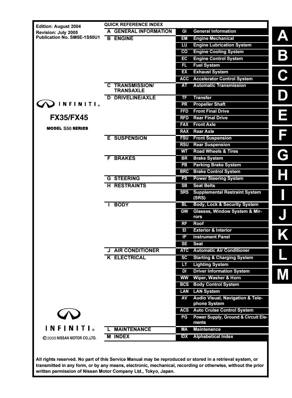 2005 INFINITI FX35 FX45 Service Repair Manual by 163615 - issuu | 2005 Infiniti Fx35 Fuse Diagram |  | Issuu