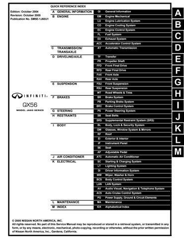 2005 INFINITI QX56 Service Repair Manual by 163615 - issuuIssuu