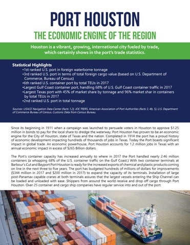 Page 6 of Port Houston The Economic Engine of the Region