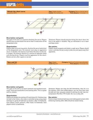 Page 13 of USPTA Drills