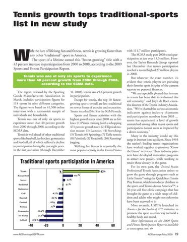 Page 21 of Tennis growth tops traditional-sports list in new study