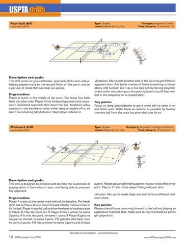 Page 12 of USPTA Drills