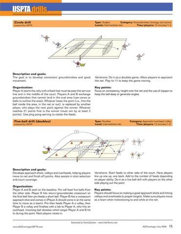 Page 17 of USPTA Drills