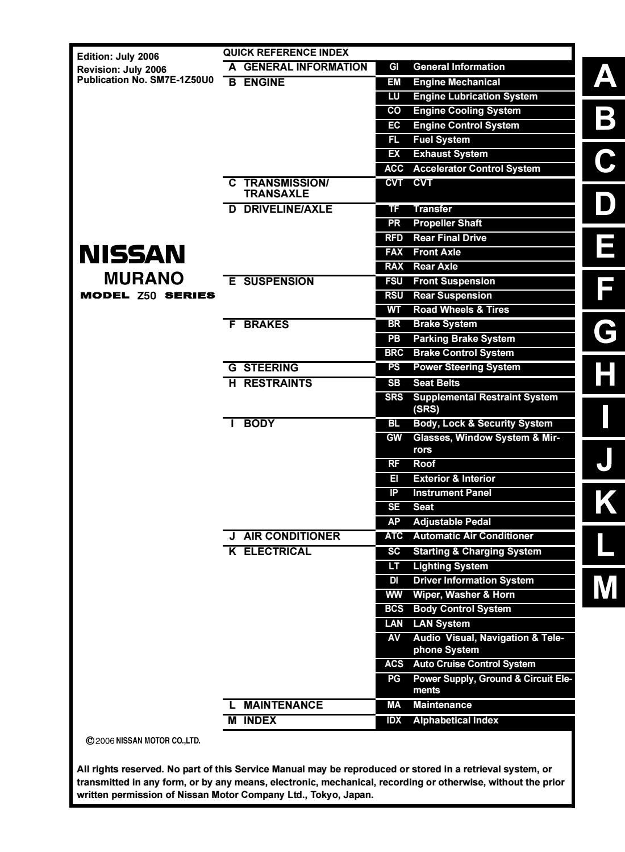 2007 nissan murano service repair manual by 163215 - issuu  issuu