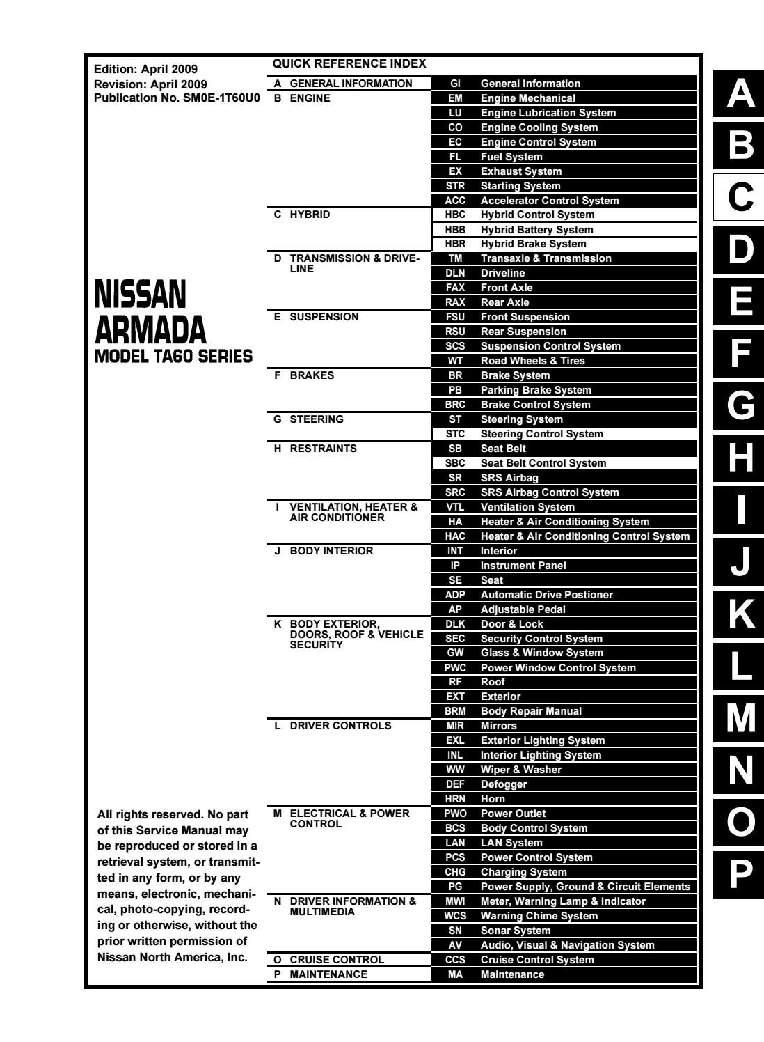 2010 NISSAN ARMADA Service Repair Manual by 163215 - issuu on