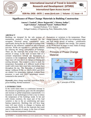 Significance of Phase Change Materials in Building Construction by