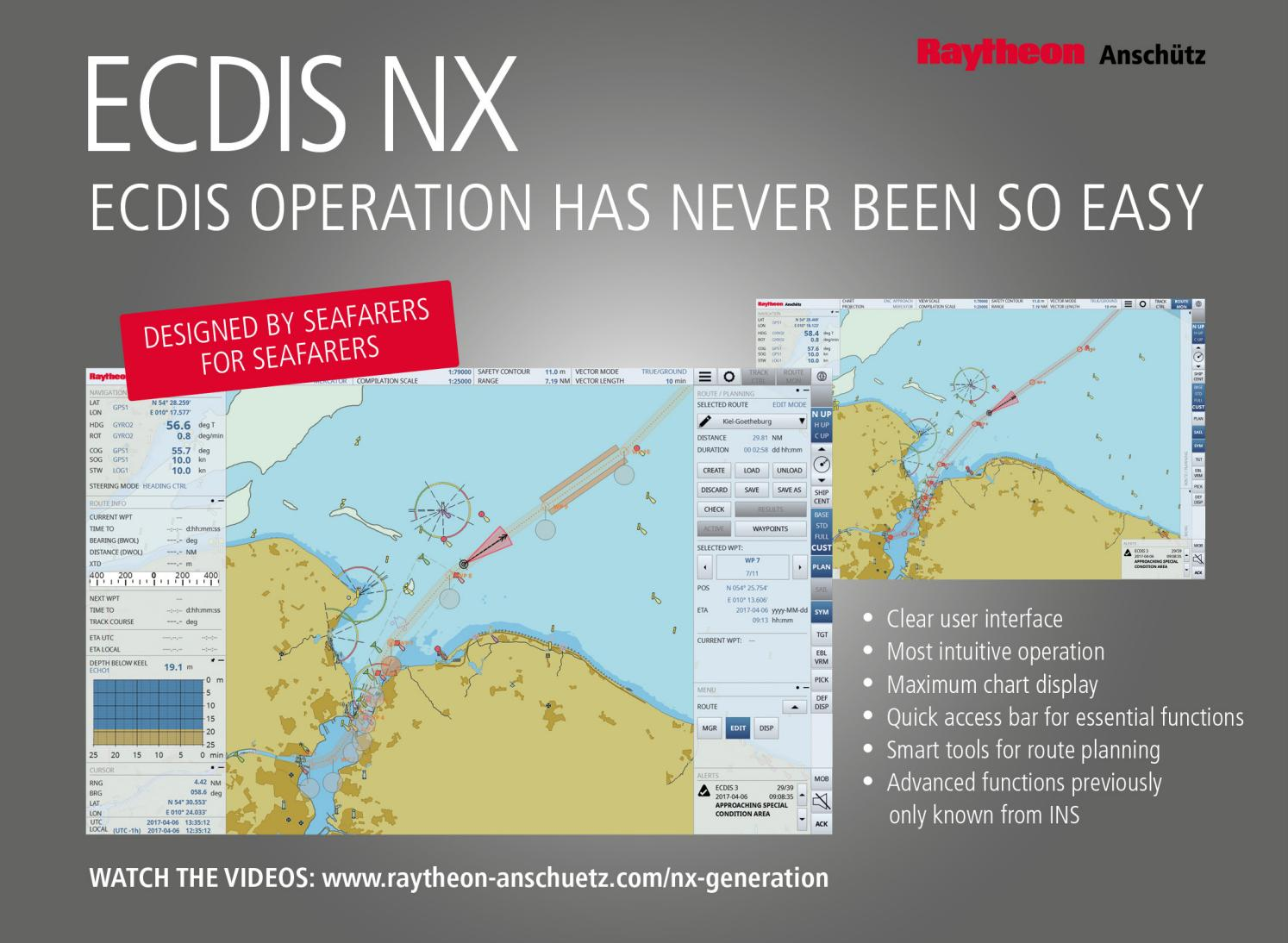 The Complete Guide To Ecdis 2018 By Rivieramaritimemedia Issuu Vector 9000 Gps Wiring Diagram