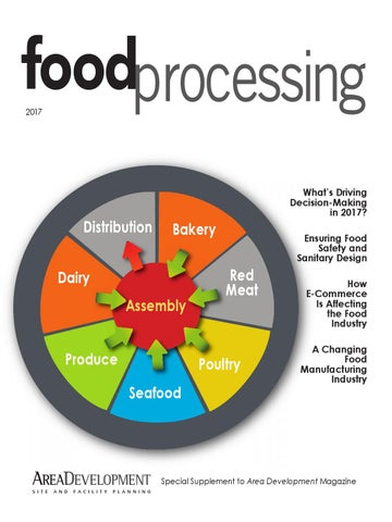 Food Processing Recent Developments