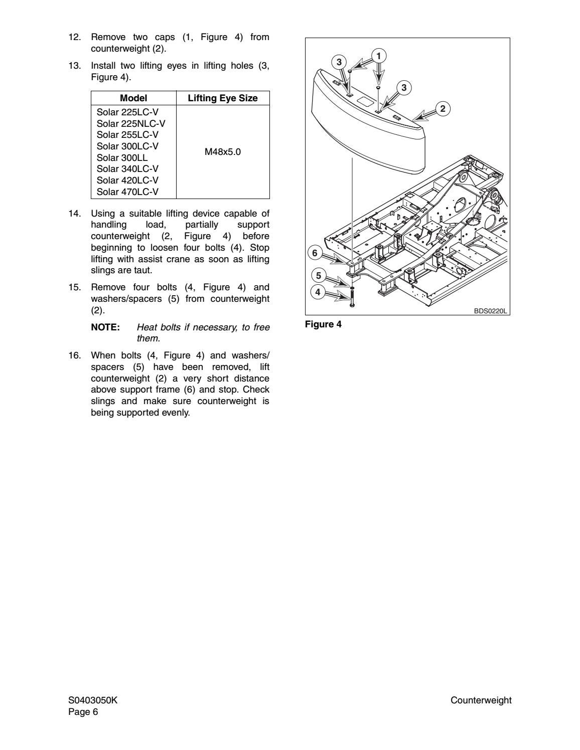 Doosan Daewoo Solar 225lc V Excavator Service Repair Manual Sn 1001 And Up By 163633 Issuu